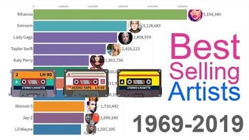Los artistas con más discos vendidos en los últimos 50 años